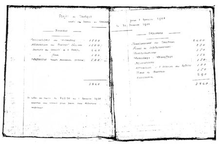 Projet de budget pour 1908.