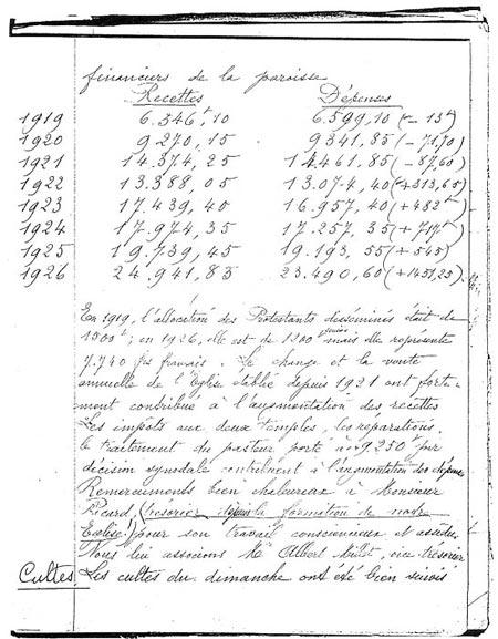 Extrait du Procès-Verbal de la séance du 27 mars 1927.